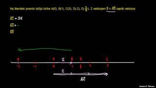 Množenje vektorjev s skalarjem 2