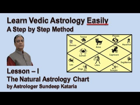 10 Tips For Learning Astrology - The Horoscopic Astrology Blog