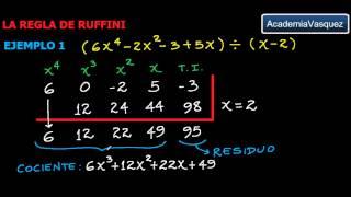 La regla de Ruffini