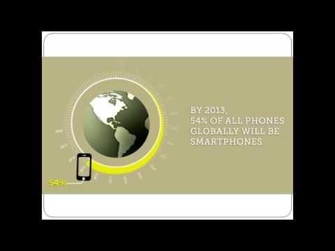 Mobile Websites Developers [ www.mjatsoft.com]
