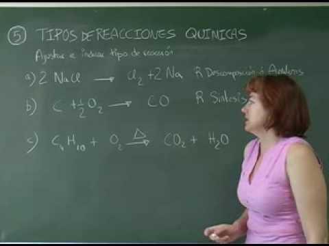Balanceo de ecuaciones por metodo de tanteo