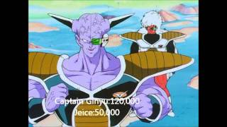 Dragon Ball Z Ginyu Saga Power Levels