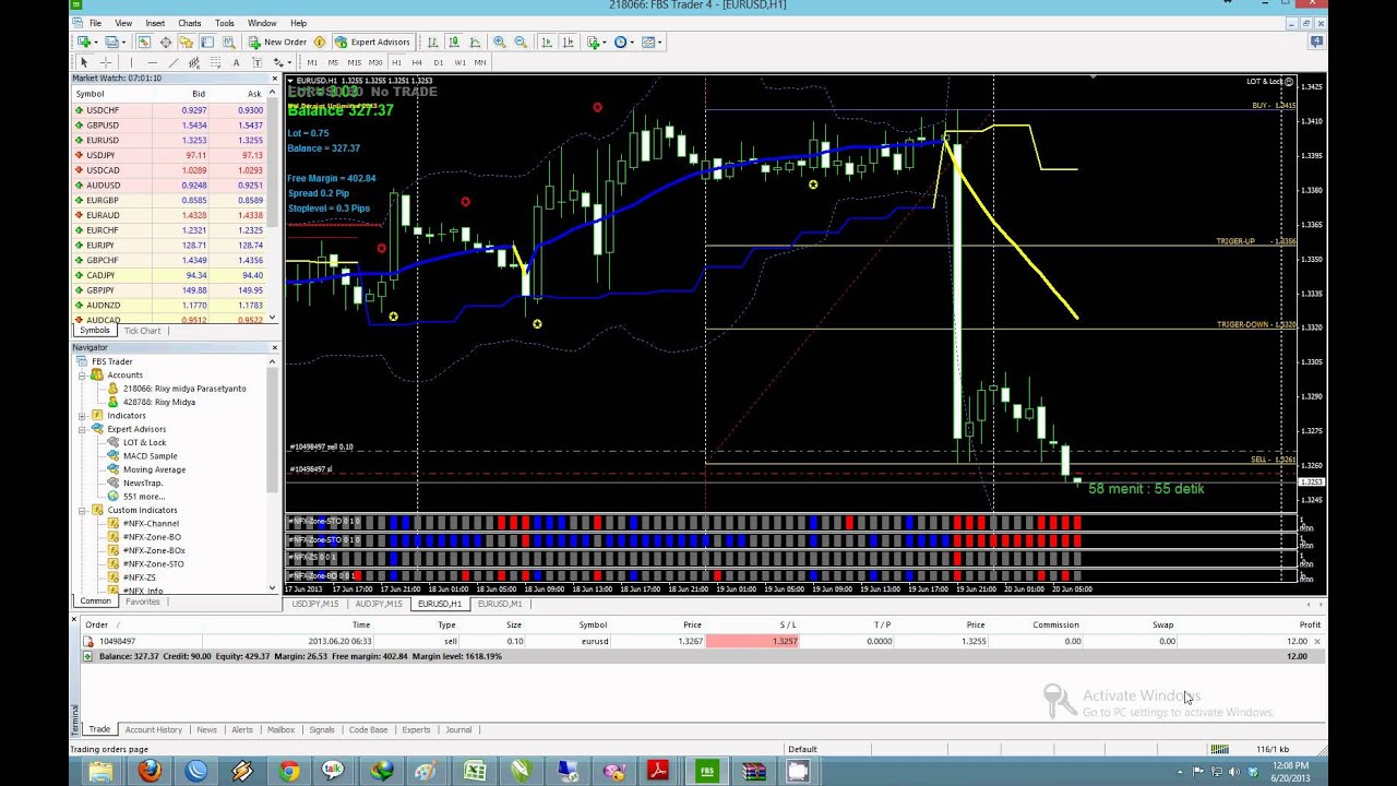 Forex unlimited