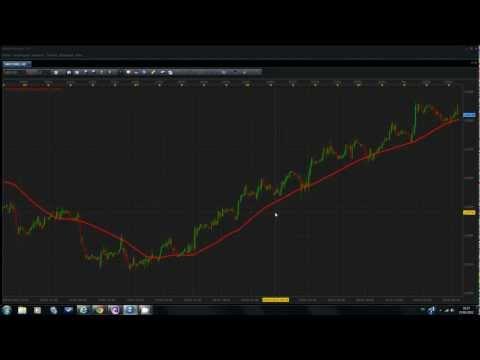 Les moyennes mobiles et leurs utilisations en trading