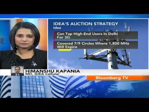 Market Pulse- Auction For Future Biz: Idea