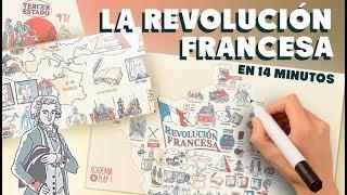 La Revolución Francesa en 14 minutos