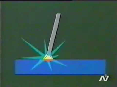 Soldadura por arco eléctrico SMAW parte 1/7