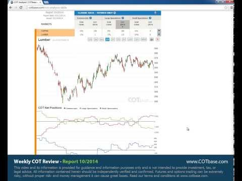 Weekly Commitments of Traders Review - COT Report 10/2014 - COTbase.com