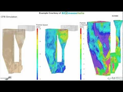 CFB Combustor - 3D CFD Simulation in CPFD Barracuda VR