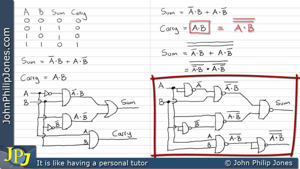 Half Subtractor Using Basic Gates Industrial Electronic