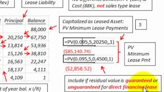 Lease Accounting For Direct Financing Lease (Lessor Lease