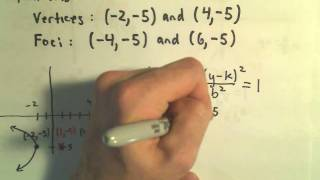 Finding The Equation For A Hyperbola Given The Graph