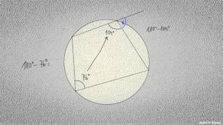 Merjenje kotov v štirikotniku – primeri