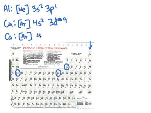 Noble Gas Notation and Valence Electrons.mp4 - YouTube