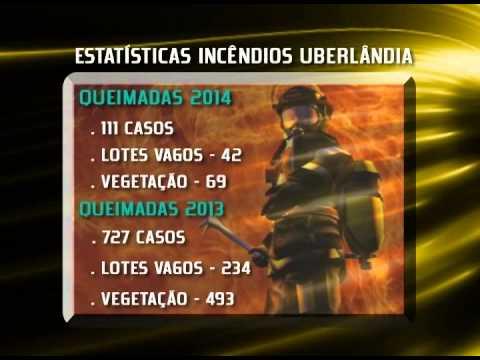 Bombeiros já registraram 53 ocorrências de incêndios em Uberlândia até maio