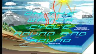 COOL Water Cycle Song Lyrics