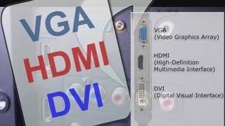 Qué es HDMI, VGA, DVI