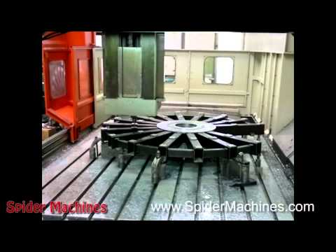 Spider Machines How-to  - Mustang Machining - How it Works