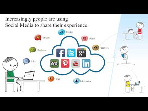 Effective Social Media Marketing for Business