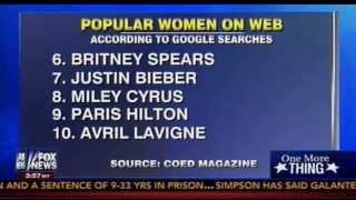 Justin Bieber Is The Seventh Most Popular Woman On The Web