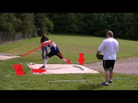How to throw the Shot Put 101 (Glide)