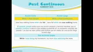 Gramática Inglés: Pasado Simple Y Pasado Continuo