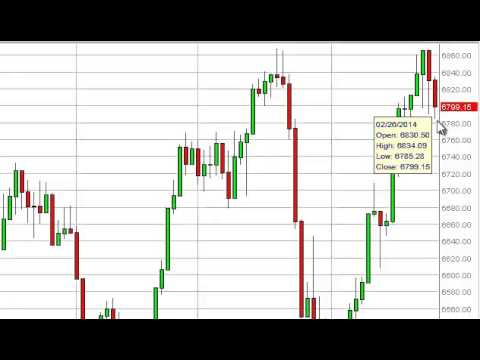 FTSE 100 Technical Analysis for February 27, 2014 by FXEmpire.com