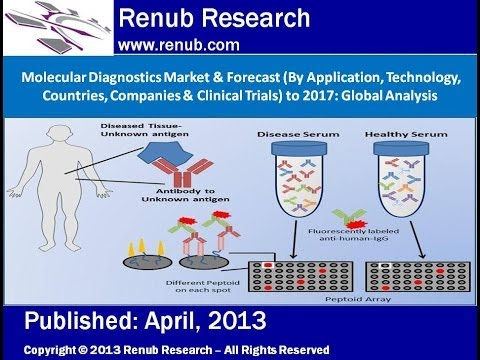 Molecular Diagnostics Market & Forecast to 2017: Global Analysis(www.renub.com)