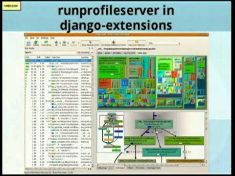 Image from The life of a web request - techniques for measuring and improving Django application performance
