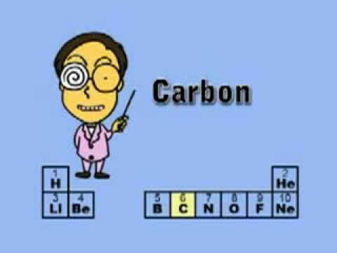 Best way to learn the elements periodic table song youtube