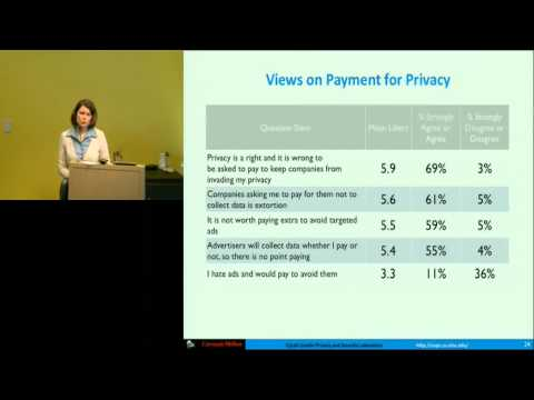 Privacy Targets: Two User Studies on Internet Privacy and Targeted Advertising
