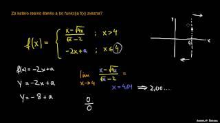 Kdaj bo funkcija zvezna – naloga 2