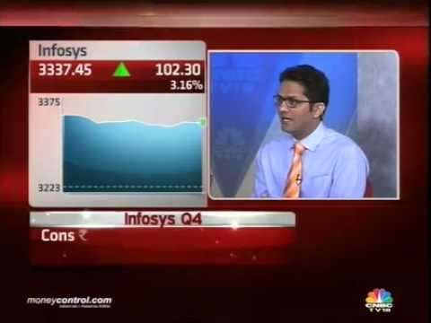 Infosys attractively valued; good to enter now: Nilesh Shah -  Part 1