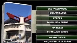 Ma quanto vale veramente il Milan?