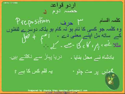 Urdu Grammar Part 2 (d) Harf