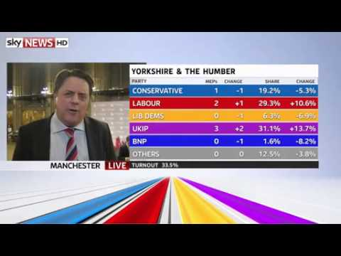 Nick Griffin Admits BNP Are Racist - 26/05/2014