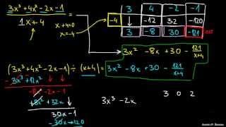 Zakaj Hornerjev algoritem deluje?