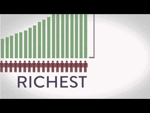 Global Wealth Inequality - What you never knew
