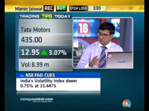 Buy Tata Power 110 Call: VK Sharma