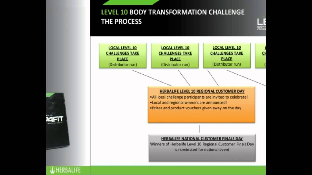 12 Week Level 10 Body Transformation Challenge - YouTube