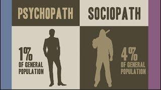 Jordan Peterson: Antisocial psy.cho.pathic males
