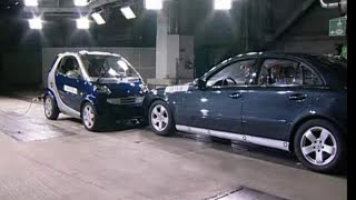 Smart Fortwo VS Mercedes E-Class CRASH TEST