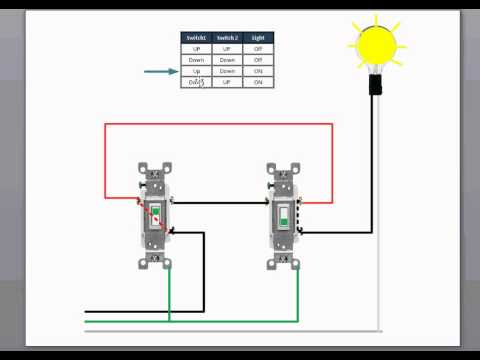 double three way switch wiring diagram 3    way       switch       wiring    youtube  3    way       switch       wiring    youtube