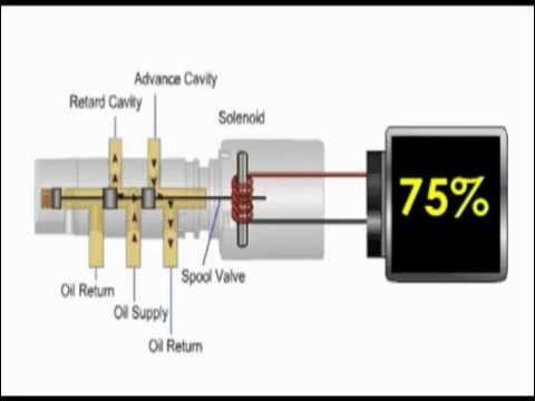 2001 ford e series wiring diagrams e 150 e 250 e 350 e 450