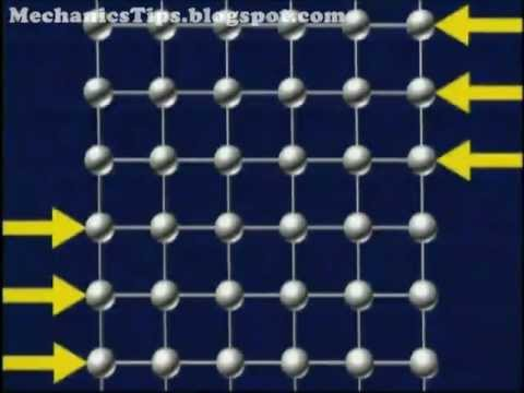 Iron crystal structures