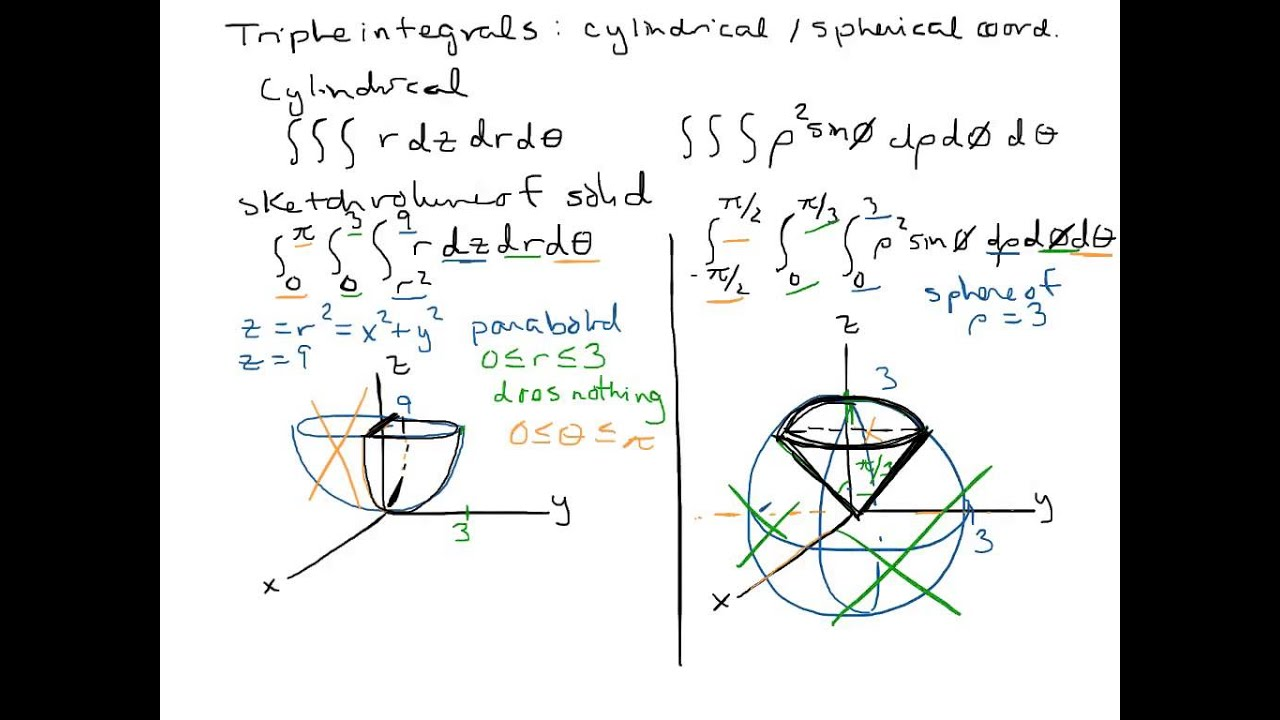 volume of a sphere example