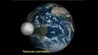 UN POCO DE ASTRONOMIA