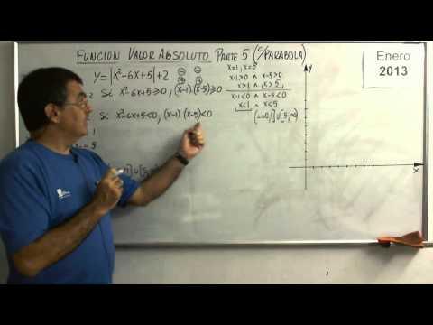 Funcion Valor Absoluto Parte 5 Parabola