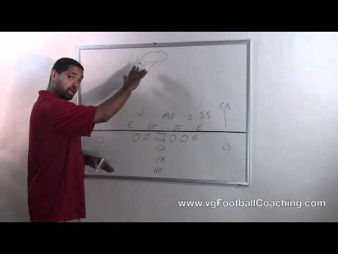 Football Coaching- Coaching Cover 1