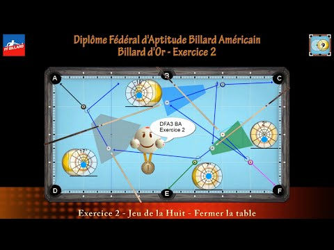 Diplôme Fédéral d'Aptitude Billard Américain - Billard d'Or - DFA3 BA - Exercice 2